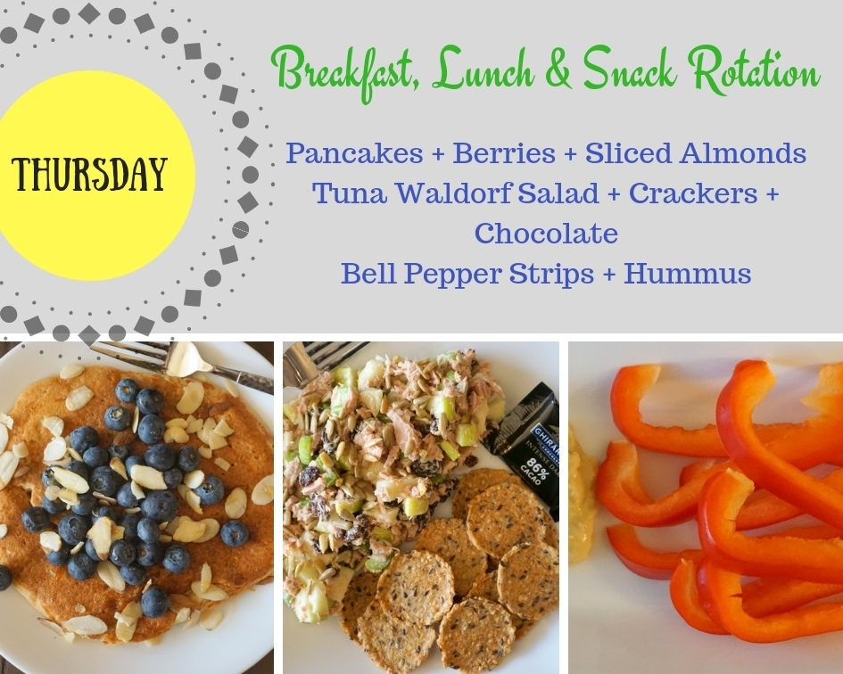 Breakfast, Lunch and Snack Rotation THURSDAY