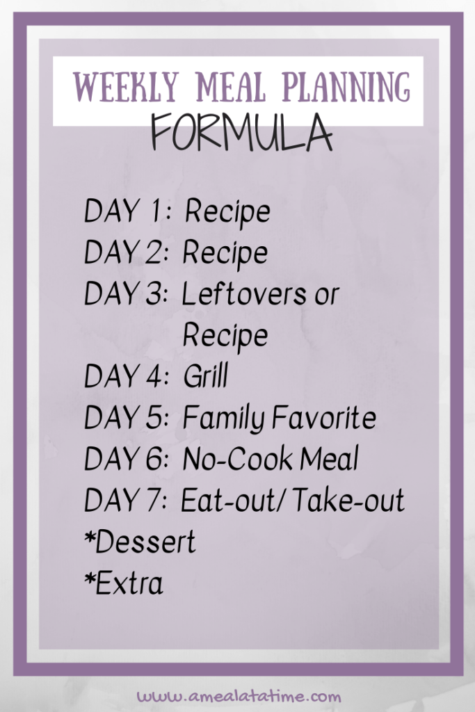 WEEKLY MEAL PLANNING FORMULA